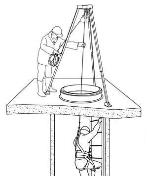 Tripod system: confind space entry with ladder
